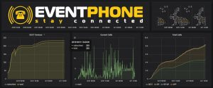 Eventphone Dashboard